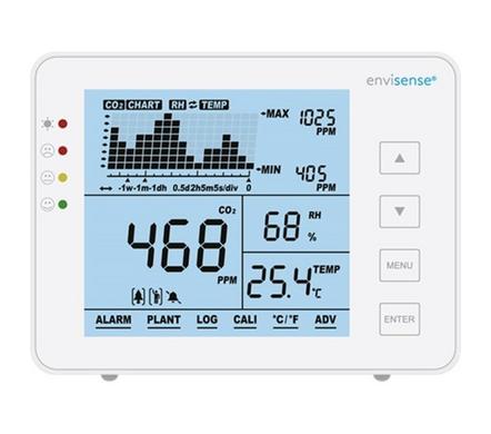 CO2- meter met temperatuur- en vochtigheidssensor